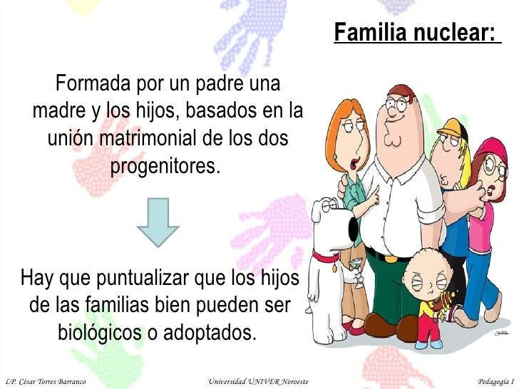 Familia nuclear:  Formada por un padre una madre y los hijos, basados en la unión matrimonial de los dos progenitores.  Ha...