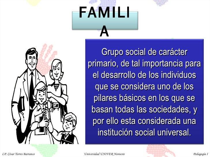 LP. César Torres Barranco  Universidad UNIVER Noroeste  Pedagogía I Grupo social de carácter primario, de tal importancia ...