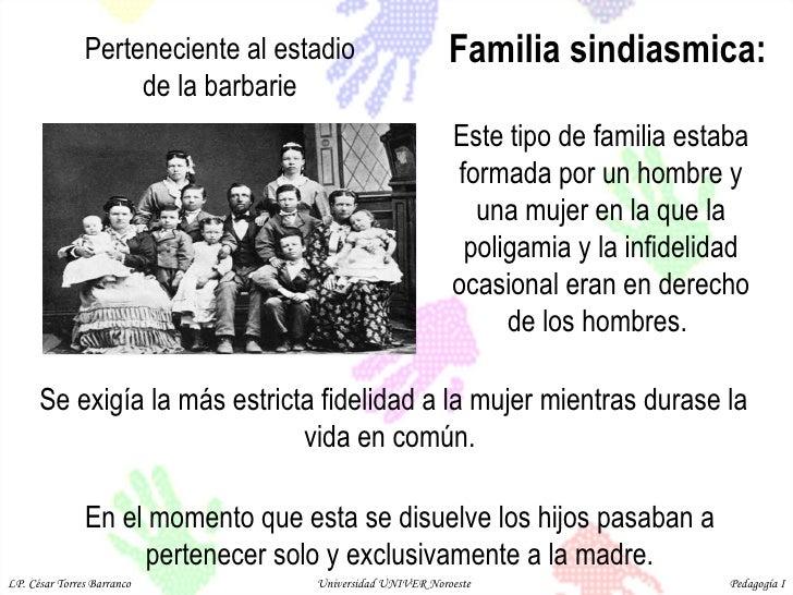 Perteneciente al estadio de la barbarie  Familia sindiasmica: Este tipo de familia estaba formada por un hombre y una muje...