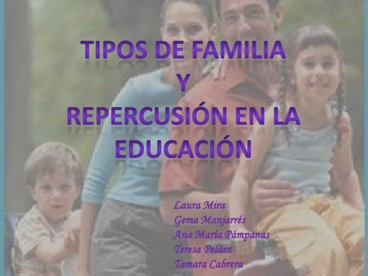 Laura MiraGema ManjarrésAna María PámpanasTeresa PeláezTamara Cabrera