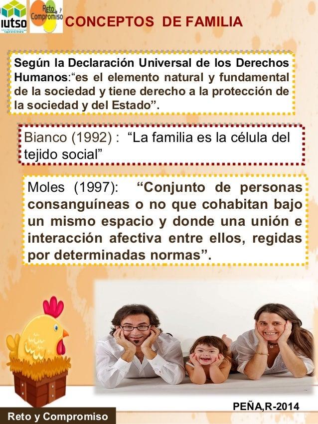 Tipos de familia y estilos educativos parentales for Concepto de la familia para ninos