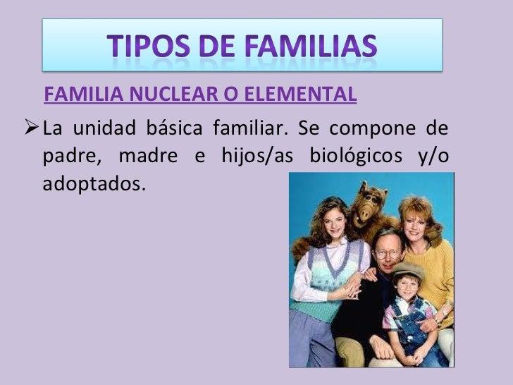 Tipos de familia y sus roles 2 Tipos de familia nuclear