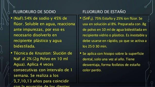 Fluoruros dentales, aplicación tópica y toxicidad