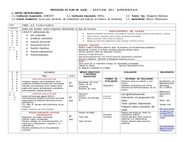 PROTOCOLO DE PLAN DE CLASE - G E S T I O N D E L A P R E N D I Z A J E    1.- DATOS INSTITUCIONALES:    1.1.- Institucion ...