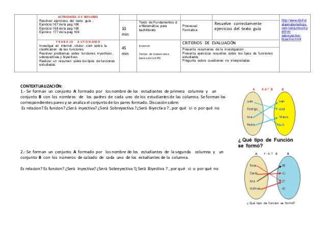 Ejercicios resueltos de funciones inyectivas sobreyectivas y biyectivas