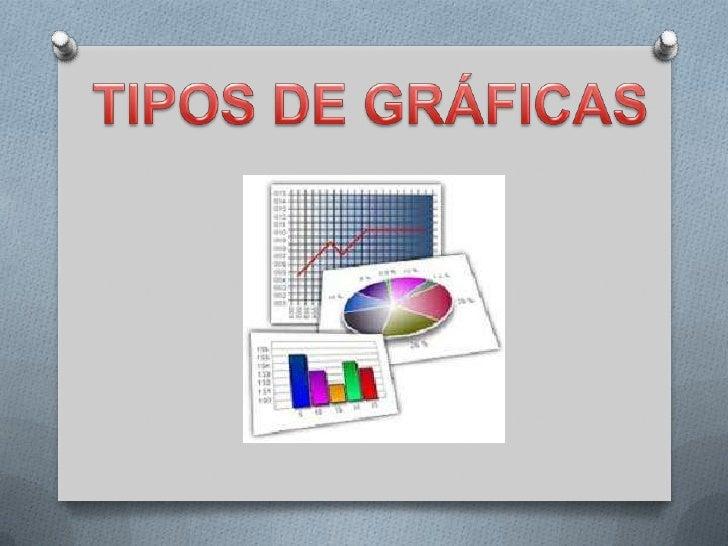 TIPOS DE GRÁFICAS<br />