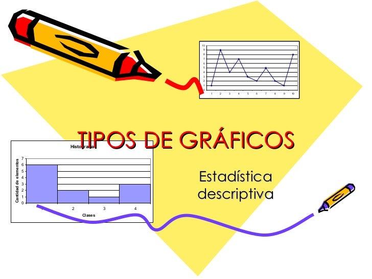 TIPOS DE GRÁFICOS Estadística descriptiva