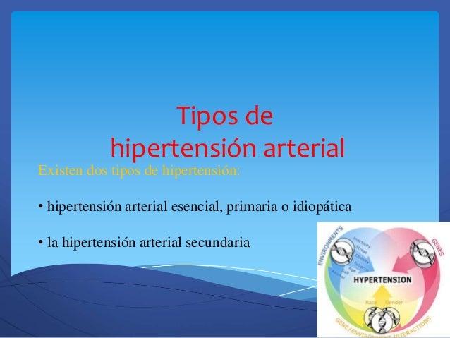 Tipos de hipertension