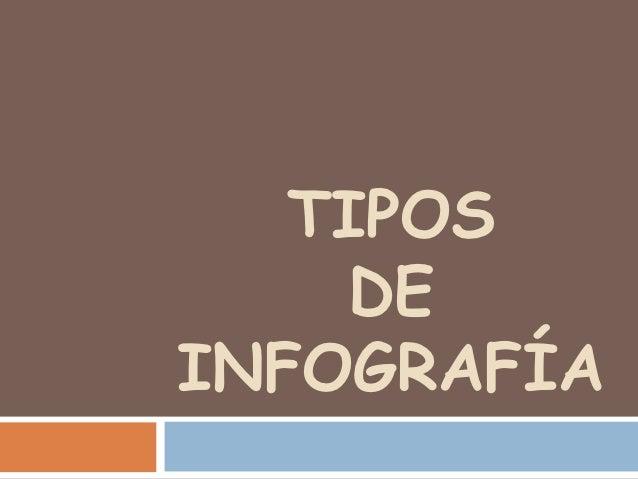 TIPOS    DEINFOGRAFÍA