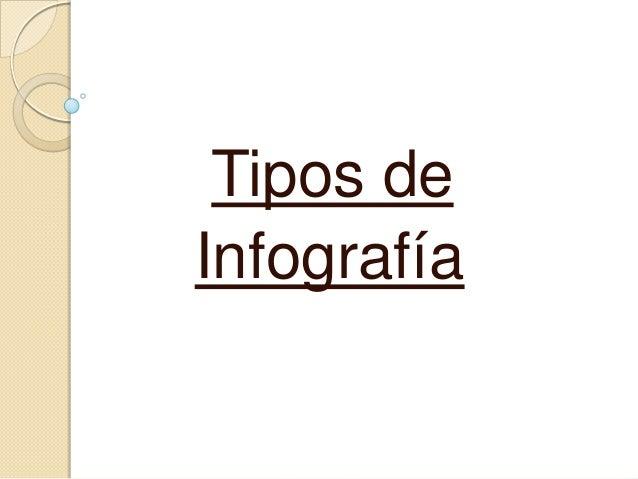 Tipos de Infografía