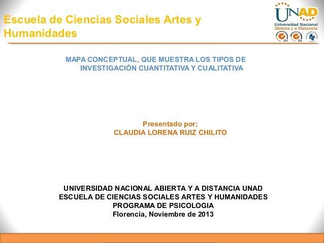 Escuela de Ciencias Sociales Artes y Humanidades MAPA CONCEPTUAL, QUE MUESTRA LOS TIPOS DE INVESTIGACIÓN CUANTITATIVA Y CU...