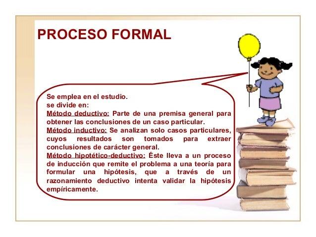 PROCESO FORMAL Se emplea en el estudio.  se divide en:  Método deductivo:  Parte de una premisa general para obtener las c...