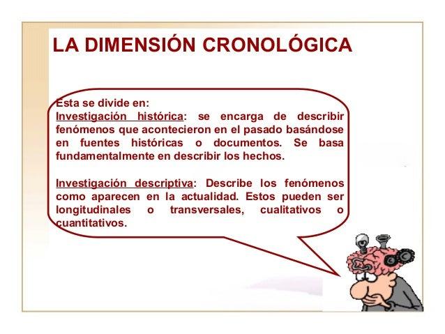 LA DIMENSIÓN CRONOLÓGICA  Esta se divide en: Investigación histórica : se encarga de describir fenómenos que acontecieron ...