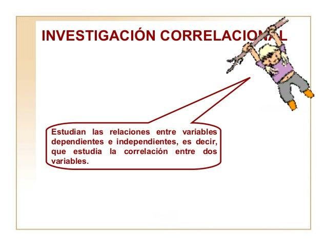 INVESTIGACIÓN CORRELACIONAL Estudian las relaciones entre variables dependientes e independientes, es decir, que estudia l...