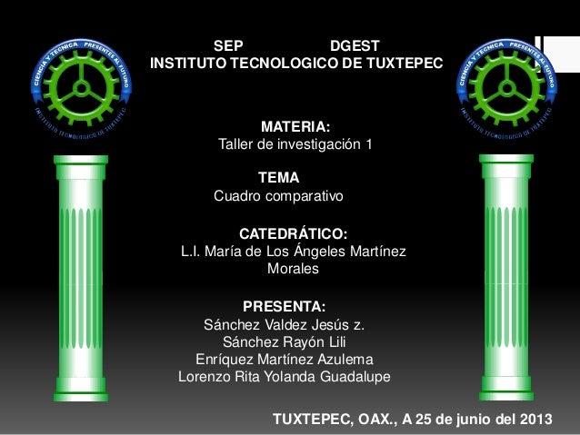 SEP DGEST INSTITUTO TECNOLOGICO DE TUXTEPEC MATERIA: Taller de investigación 1 TEMA Cuadro comparativo PRESENTA: Sánchez V...