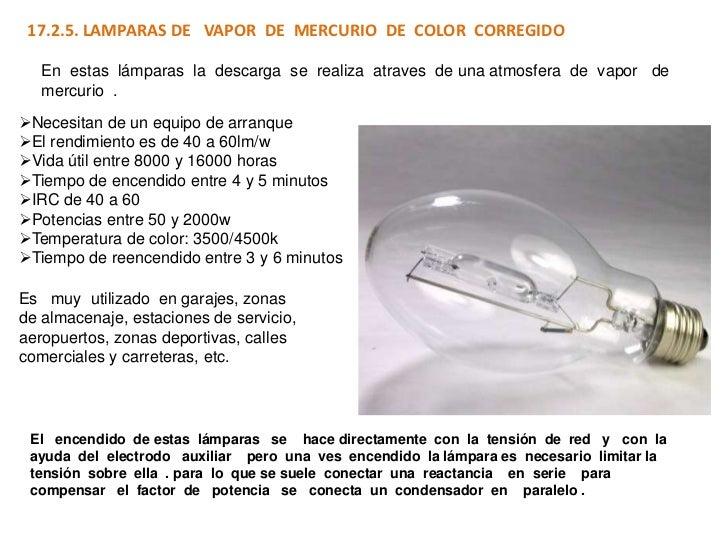 electricas lamparas de electricas Tipos Tipos lamparas Tipos de de WEY2b9IeDH