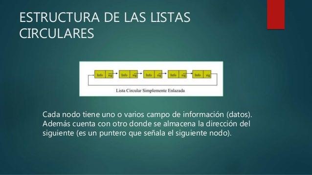 Tipos De Listas En Estructura De Datos