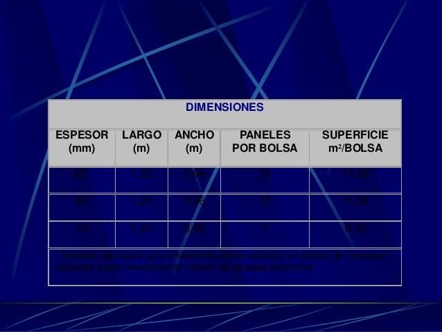 DIMENSIONES  ESPESOR (mm)  LARGO (m)  ANCHO (m)  PANELES POR BOLSA  SUPERFICIE m²/BOLSA  35*  1.20  0.96  15  17.28  50  1...
