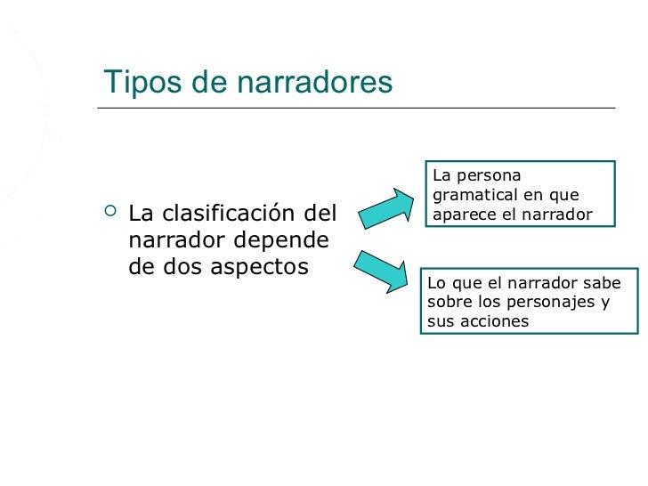 Tipos de narradores                           La persona                           gramatical en que   La clasificación d...