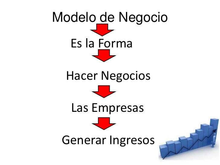 Modelos de negocios Slide 3