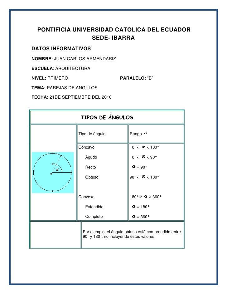 TIPOS DE ÁNGULOSTipo de ánguloRangoCóncavo  Águdo  Recto  Obtuso  Convexo  Extendido  Co...