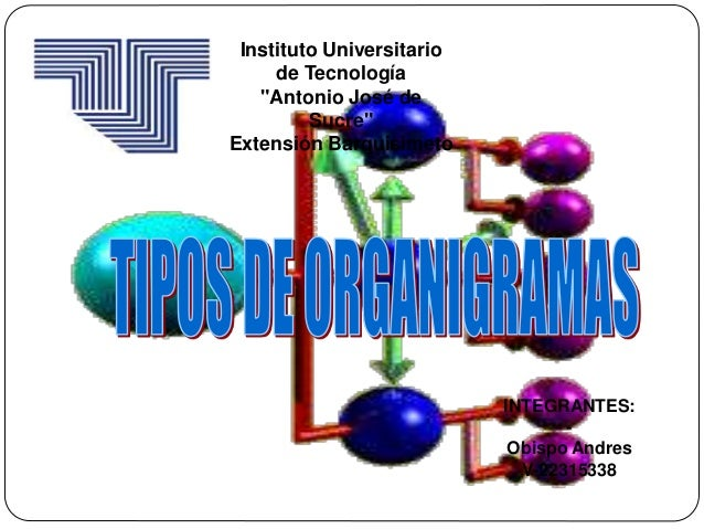 """Instituto Universitario de Tecnología """"Antonio José de Sucre"""" Extensión Barquisimeto INTEGRANTES: - Obispo Andres V-223153..."""