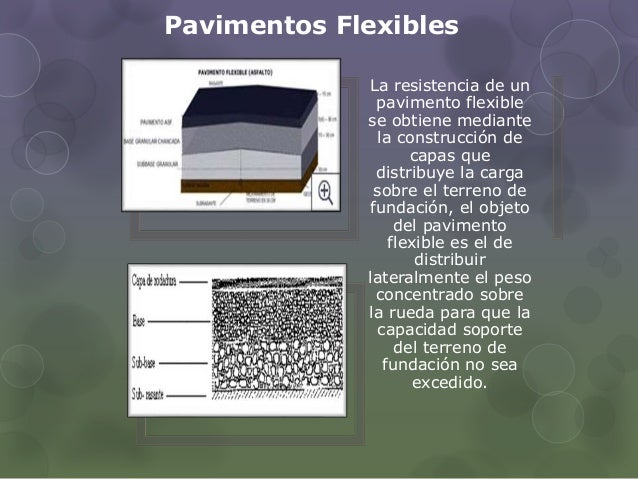 Tipos de pavimentos asfaltico - Clases de pavimentos ...