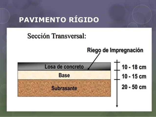 Tipos de pavimentos asfaltico - Que es pavimento ...