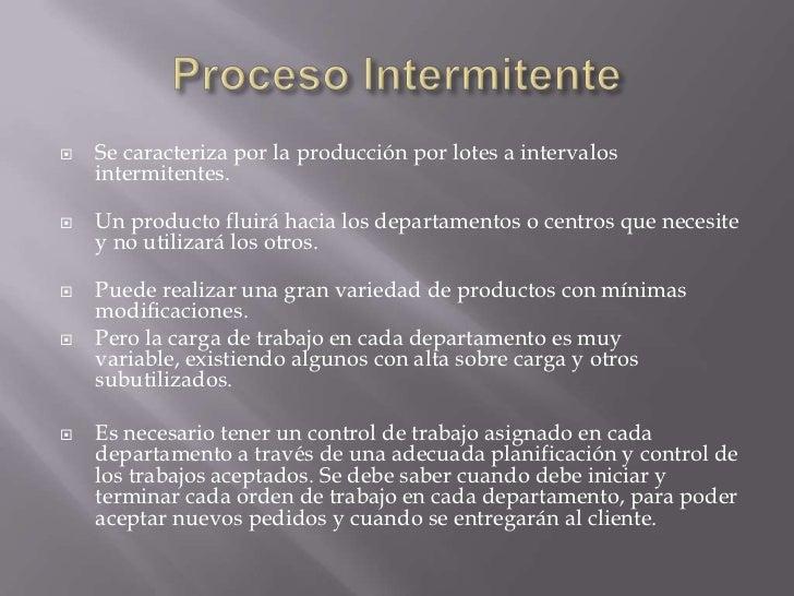    Proceso lineal                      Proceso Intermitente   Altos niveles de eficiencia         Bajo nivel de eficie...