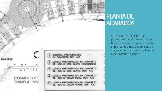 Tipos de proyecciones o planos for Como hacer un plano de un piso
