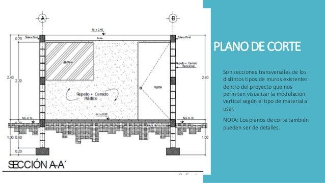 Tipos de proyecciones o planos for Mobiliario para planos
