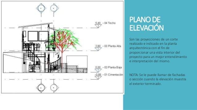 Tipos de proyecciones o planos for Que es un plano arquitectonico