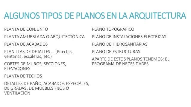 Tipos De Proyecciones O Planos