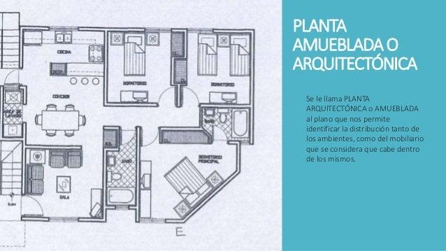 Tipos de proyecciones o planos for Que es una planta arquitectonica