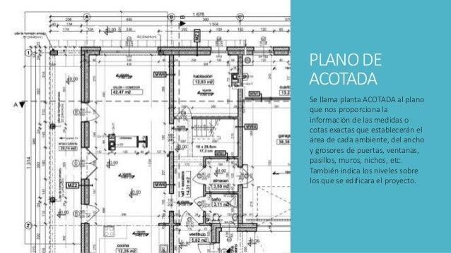 Tipos de proyecciones o planos for Medidas de muebles para planos arquitectonicos