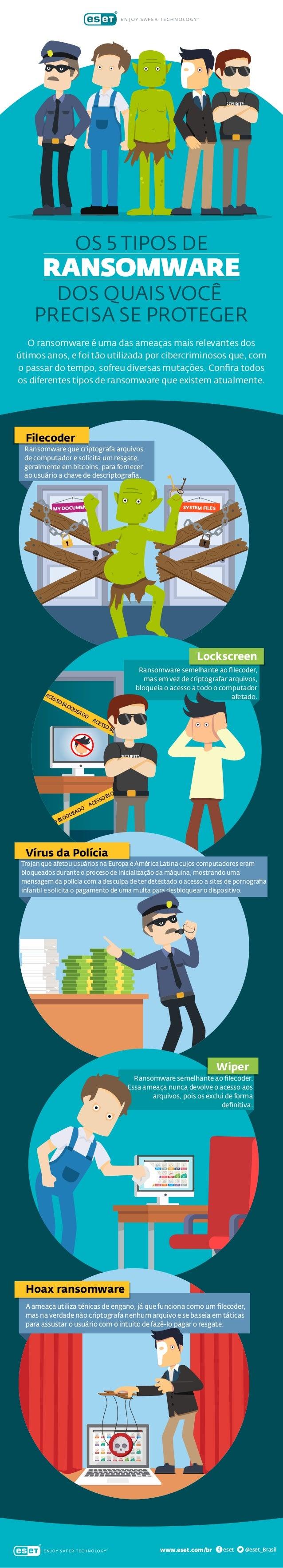 RANSOMWARE OS 5 TIPOS DE DOS QUAIS VOCÊ PRECISA SE PROTEGER O ransomware é uma das ameaças mais relevantes dos útimos anos...