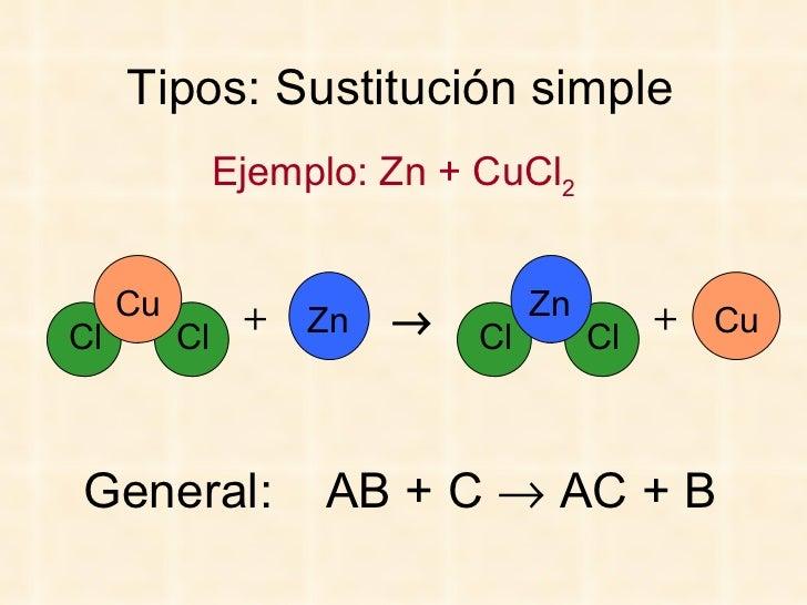 tipos de reacciones quimicas sustitucion simple