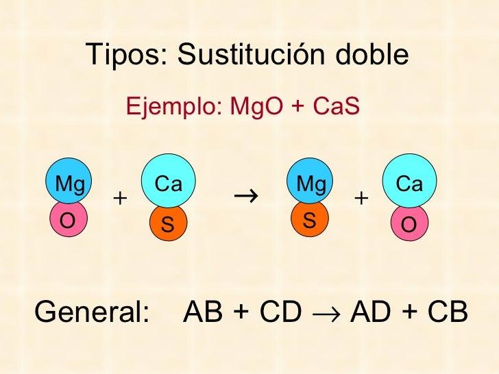 sustitucion simple en quimica
