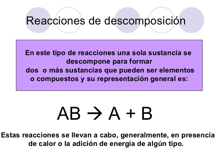 Tipos de reacciones qumicas