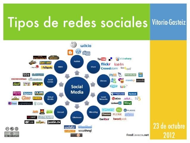 Tipos de redes sociales   Vitoria-Gasteiz                          23 de octubre                              2012