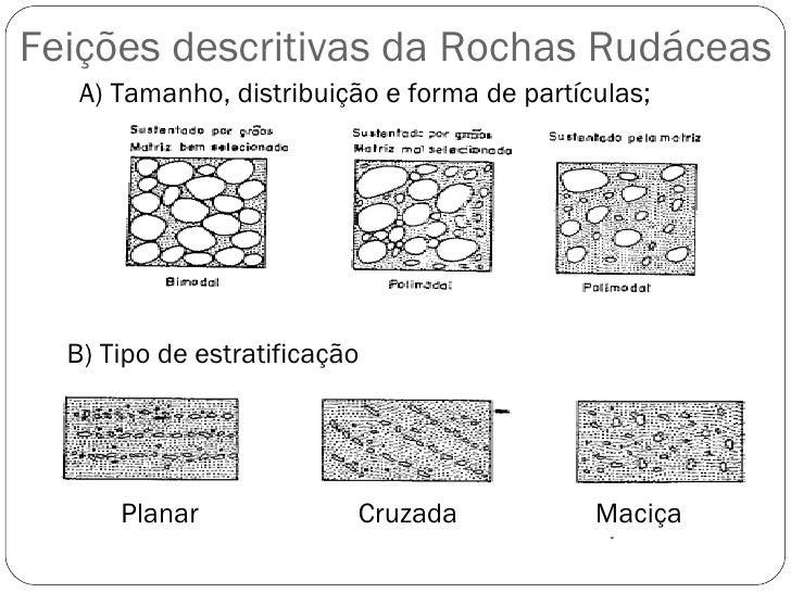 Feições descritivas da Rochas Rudáceas <ul><li>A) Tamanho, distribuição e forma de partículas; </li></ul>B) Tipo de estrat...