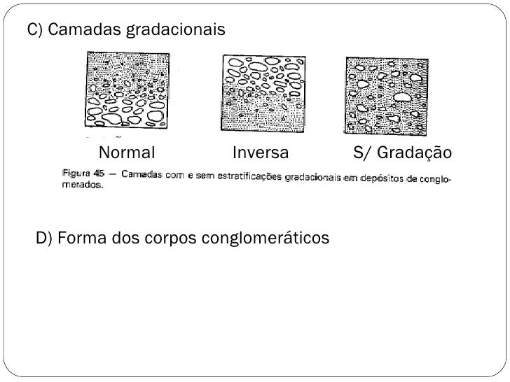 C) Camadas gradacionais  D) Forma dos corpos conglomeráticos  Normal   Inversa S/ Gradação