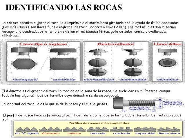 Tipos roscas y tornillos - Tipos de cuerdas ...