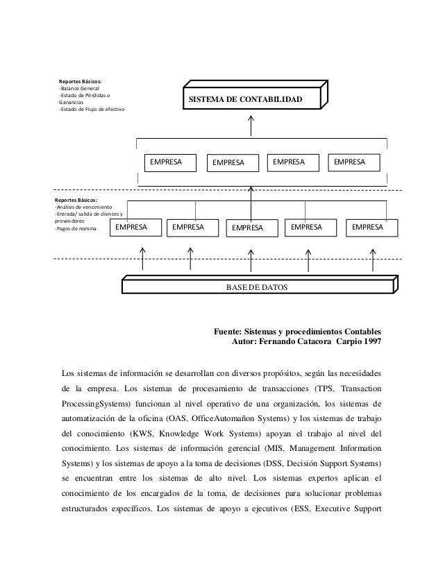 Sistemas y procedimientos contables fernando catacora eBook Gratuit