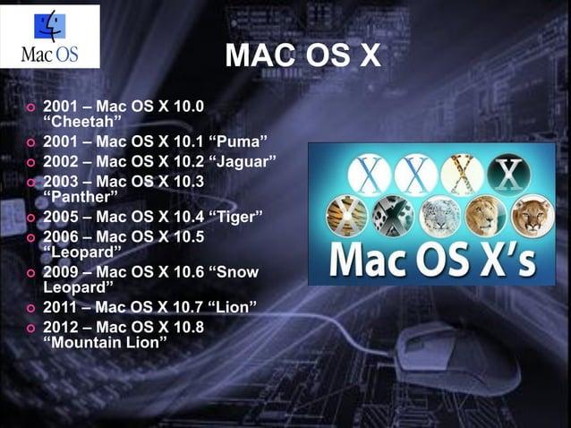 """MAC OS XMac OS X10.0""""Cheetah"""""""