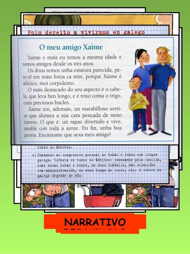 ARGUMENTATIVO EXPOSITIVO EXPOSITIVO NARRATIVO INSTRUTIVO DESCRITIVO DIALOGADO