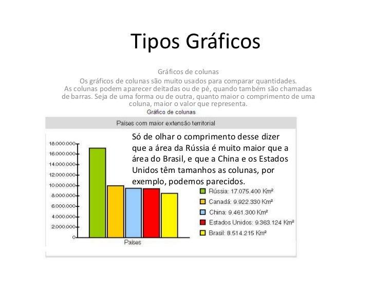 Tipos Gráficos                               Gráficos de colunas      Os gráficos de colunas são muito usados para compara...