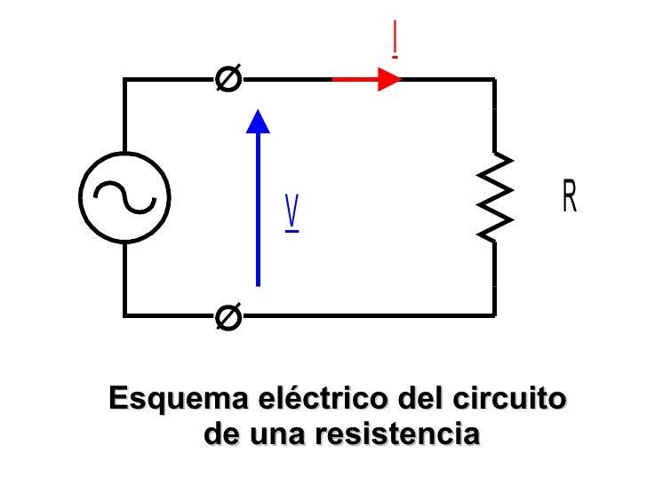 Esquema eléctrico del circuito de una resistencia