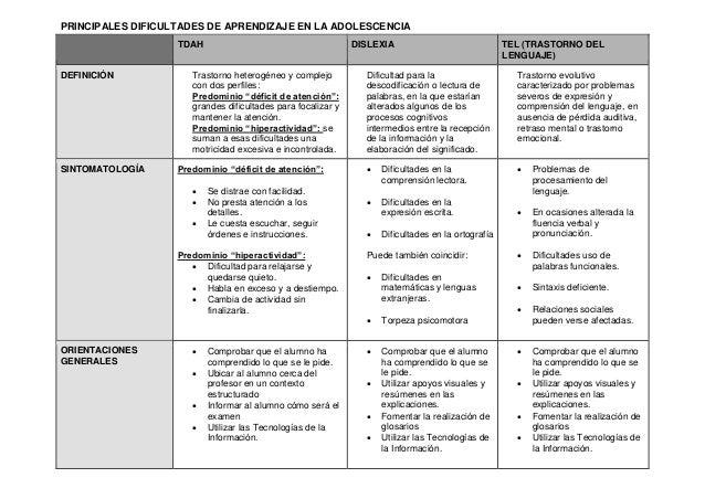 PRINCIPALES DIFICULTADES DE APRENDIZAJE EN LA ADOLESCENCIA TDAH DISLEXIA TEL (TRASTORNO DEL LENGUAJE) DEFINICIÓN Trastorno...