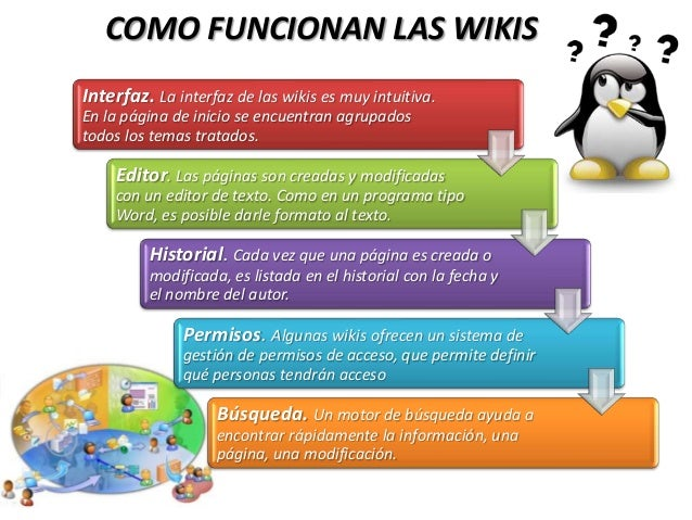 Tipos y beneficios de la web 2 0 en la gerencia educativa for Importancia de la oficina wikipedia